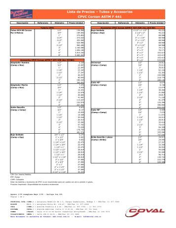 Lista de Precios – Tubos y Accesorios CPVC Corzan ASTM F 441