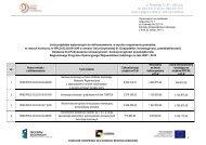 Lista projektów wyłonionych do dofinansowania, w wyniku ...