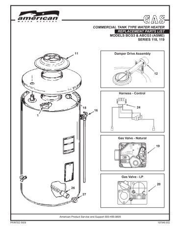 bcg series 118 119 parts list news from american water heaters?quality=85 hcg replacement parts list news from american water heaters
