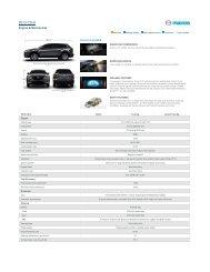 Mahindra 3016 VS JD 3032E - VIN Solutions