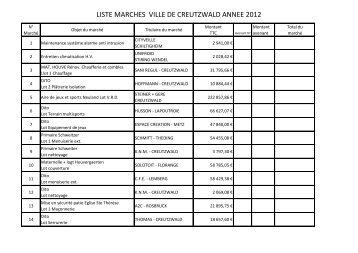Liste des marchés conclus en 2012 - Ville de Creutzwald