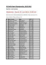 Meldeliste - Stand: 25. Juni 2013, 15.00 Uhr - Der Golf- und Land ...
