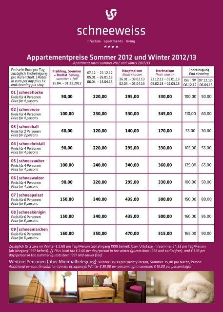 Appartementpreise Sommer 2012 und Winter 2012/13