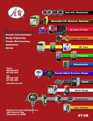 Download API's catalog - Thermo/Cense Inc.