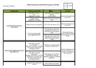 Aides financières collectivités locales en Vendée Collectivités ...