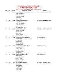 resultados relevos de navidad 2011 copa panama runners