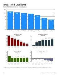 Iowa State & Local Taxes - Iowa Fiscal Partnership