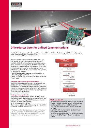 OfficeMaster Gate for Unified Communications - Ferrari electronic