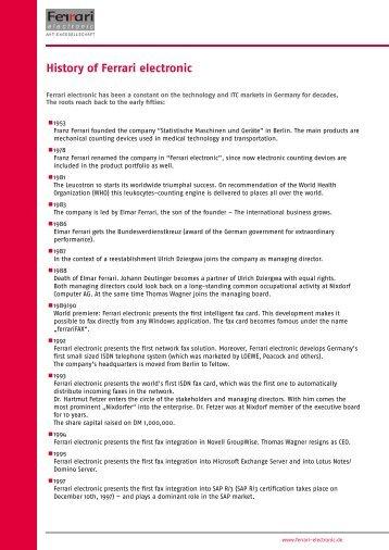 History of Ferrari electronic