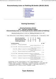 Braunschweig Lions vs Plattling Bl.Hawks (08.05 ... - NewYorker Lions
