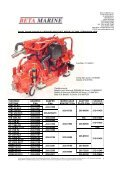 SUPER 3 SERIES 4 CYLINDER ILLUSTRATED PARTS LIST ... - Page 7