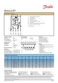 Akva Lux II F - Fernwärme-Komponenten - Danfoss GmbH - Seite 2