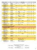 VERZEICHNIS DER MITGLIEDSBETRIEBE 2013 - Meraner Land - Seite 7