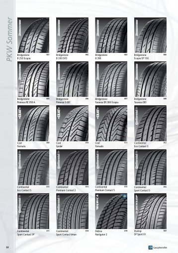 PKW Sommer - Reifen Herl