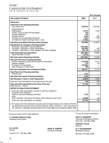 Cash Flowstatement and Schedules - sun pharma advanced ...