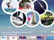 Watersport Participation Surveys 2012