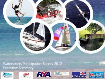 Watersport Participation Surveys 2012