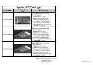 Apollo LED-Tec-Light - LED-Tec-Light Vertriebs GmbH Deutschland