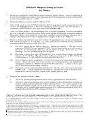 2006 Health Manpower Survey on Doctors Key Findings