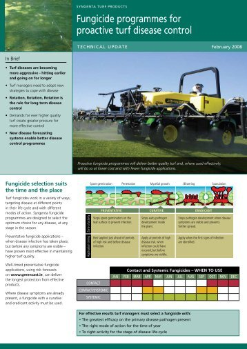 Fungicide programmes for proactive turf disease control - GreenCast