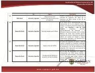 Coordinación de Gabinete Acciones de los 100 primeros días de ...