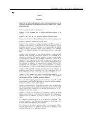 Union list of authorised substances