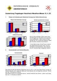 Auswertung als PDF