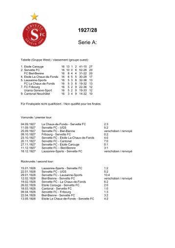 1927/28 Serie A: Schweizer-Cup/ Coupe de Suisse: - Super Servette