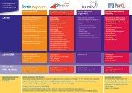 Aanmelden Informatie voor patiënten Aanbod - Bavo Europoort