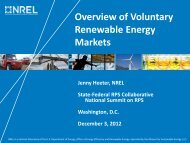 Overview of Voluntary Renewable Energy Markets - Clean Energy ...