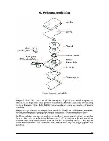 6. Pohrana podataka - FESB
