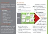management - Bonner Fachtagung