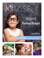 Attachment 2- Details of FY2015 Revised Budget