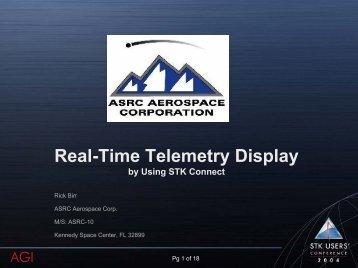 Real-Time Telemetry Display - AGI