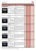 Teka 2012/1.fh11 - Page 3