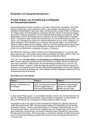 Evaluation von Gesamtmeliorationen - Bundesamt für Landwirtschaft