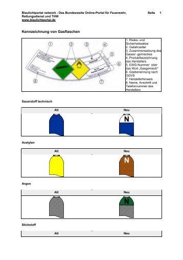 Kennzeichnung von Gasflaschen - Feuerwehr Neubulach