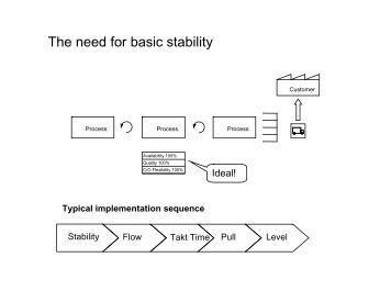 toyota lean production system pdf