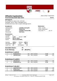 2013-03-10 Ergebnisliste VM Alpin 2013 Klassenwertung