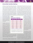 Intracellular Cytokine Staining Resource Guide - luvil - Page 3