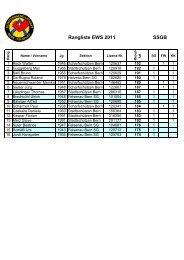 Rangliste EWS 2011 vom Riedbach SSGB - Schützengesellschaft ...