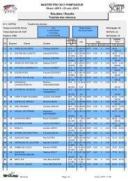 21-avr.-2013 Résultats / Results Trophée des chevaux