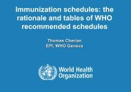 Immunization schedules: the rationale and ... - The INCLEN Trust