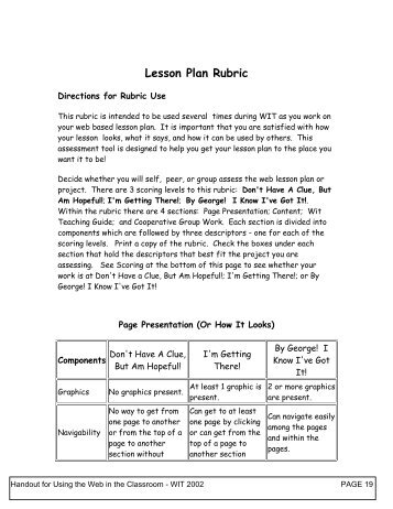 lesson plan evaluation Tle observation and evaluation rubric teachers lesson plans 5 tulsa public schools 2012-2013 5 tle teacher evaluation and observation rubric.