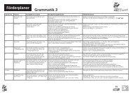 Förderplaner Grammatik 3 (PDF) - K2Max.de