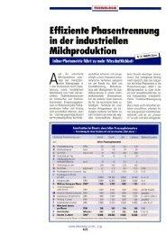 Effiziente Phasentrennung in der industriellen Milchproduktion