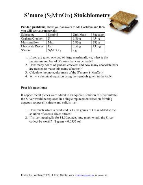 stoichiometry phet lab answers