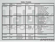 Haldex Produkte - Sportec