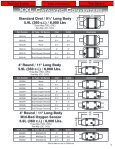 XXL Catalytic Converters - Page 3