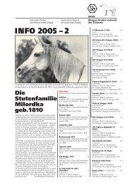 INFO 2005 – 2